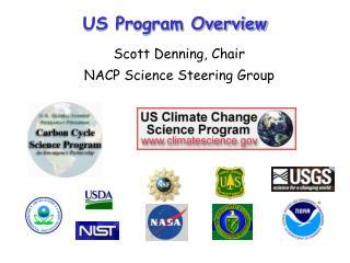 US Program Overview