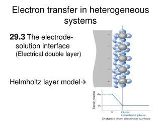 Electron transfer in heterogeneous systems