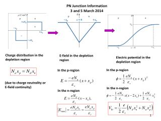 PN  Junction  Information 3 and 5 March 2014