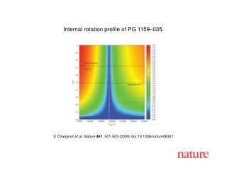 S Charpinet  et al. Nature 461 ,  501 - 503  (2009) doi:10.1038/nature08 307