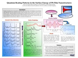 Quantum Beating Patterns in the Surface Energy of Pb Film Nanostructures