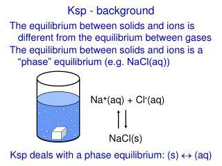 Ksp - background