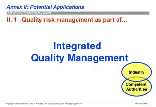 II. 1   Quality risk management as part of…