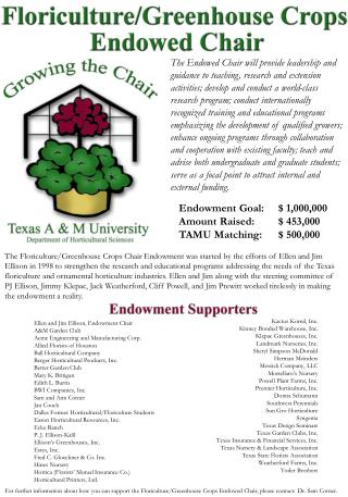 Endowment Goal: 	$ 1,000,000  Amount Raised: 	$ 453,000 TAMU Matching: 	$ 500,000