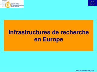 Infrastructures de recherche en Europe