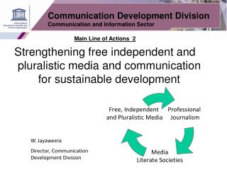 Communication Development Division Communication and Information Sector