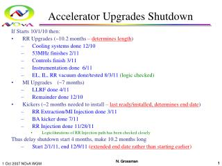 Accelerator Upgrades Shutdown