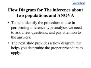 Flow Diagram for The inference about two populations and ANOVA