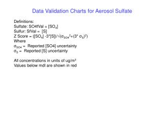Data Validation Charts for Aerosol Sulfate Definitions: Sulfate: SO4fVal = [SO 4 ]