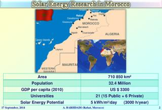 Solar Energy Research in Morocco