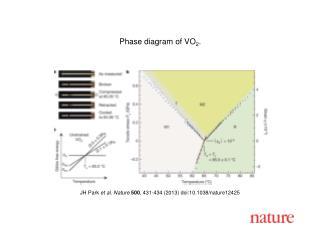 JH Park  et al. Nature  500 , 431-434 (2013) doi:10.1038/nature12425