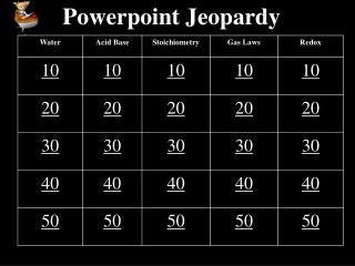 Powerpoint Jeopardy