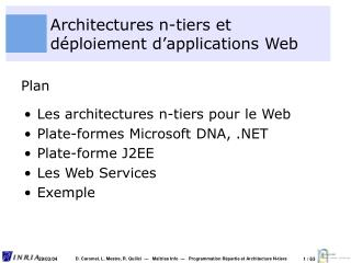 Architectures n-tiers et d ploiement d applications Web