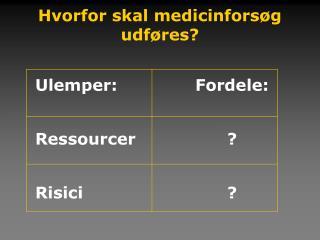 Hvorfor skal medicinforsøg udføres? Ulemper:Fordele: Ressourcer? Risici?