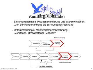 ogel GmbH