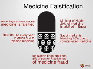 Medicine Falsification