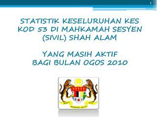 STATISTIK KESELURUHAN KES KOD 53 DI MAHKAMAH SESYEN (SIVIL) SHAH ALAM  YANG MASIH AKTIF