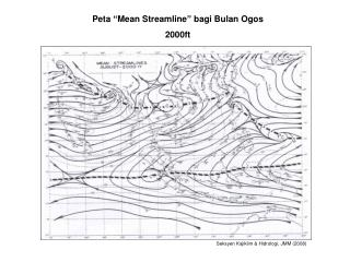 "Peta ""Mean Streamline"" bagi Bulan Ogos 2000ft"