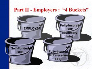"Part II - Employers :  ""4 Buckets"""