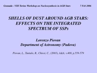 SHELLS OF DUST AROUND AGB STARS: EFFECTS ON THE INTEGRATED SPECTRUM OF SSPs