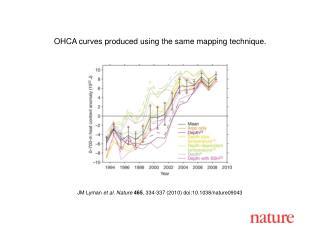 JM Lyman  et al. Nature 465 , 334-337 (2010) doi:10.1038/nature09043
