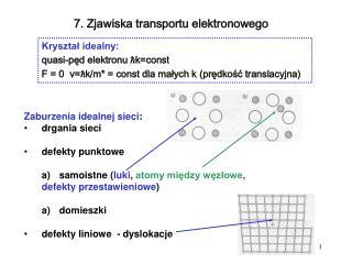 7. Zjawiska transportu elektronowego