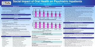 Social Impact of Oral Health on Psychiatric  Inpatients