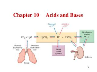 Chapter 10     Acids and Bases