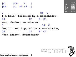 Moonshadow  – Cat Stevens     1