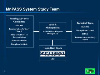 MnPASS System Study Team