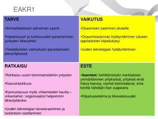 EAKR1
