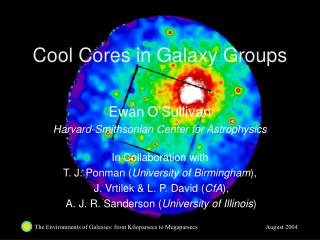 Cool Cores in Galaxy Groups