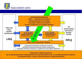 YM valtakunnalliset suuntaviivat alueiden  käytölle MRL§