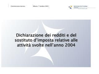 Dichiarazione dei redditi e del sostituto d'imposta relative alle attività svolte nell'anno 2004