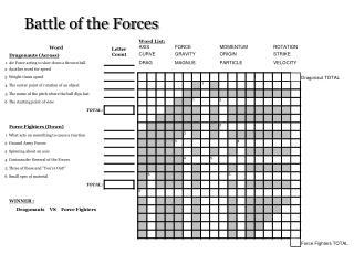 Battle of the Forces
