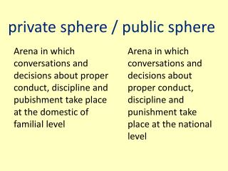private sphere / public sphere