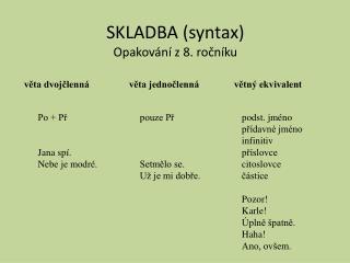 SKLADBA (syntax) Opakování z 8. ročníku