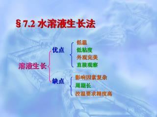 §7.2  水溶液生长法