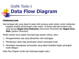 Grafik Tools-1 Data Flow Diagram