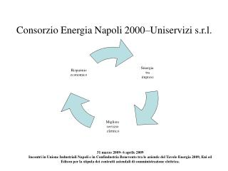 Consorzio Energia Napoli 2000�Uniservizi s.r.l.