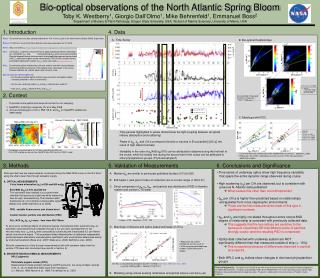 Bio-optical observations of the North Atlantic Spring Bloom