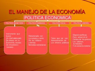 EL MANEJO DE LA ECONOMÍA