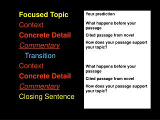 Focused Topic Context Concrete Detail Commentary    Transition Context Concrete Detail Commentary