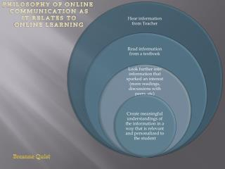 PHILOSOPHY OF ONLINE  COMMUNICATION AS  IT RELATES TO  ONLINE LEARNING