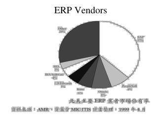 ERP Vendors