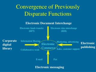 Convergence of Previously Disparate Functions