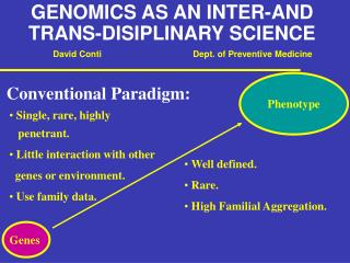 GENOMICS AS AN INTER-AND TRANS-DISIPLINARY SCIENCE