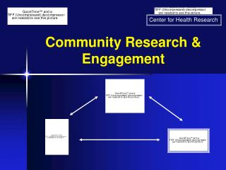 Community Research & Engagement