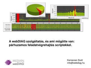 A webDIAG szolgáltatás, és ami mögötte van:  párhuzamos feladatvégrehajtás scriptekkel.