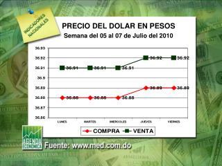 PRECIO DEL DOLAR EN PESOS Semana del 05 al 07 de Julio del 2010